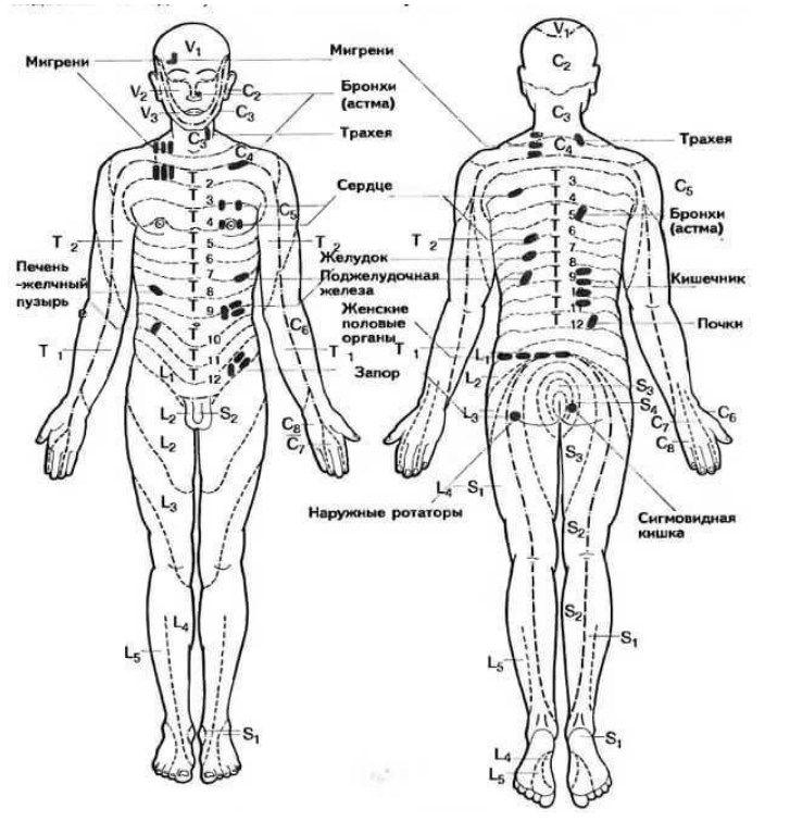 карта триггерных точек (узлы) Херсон