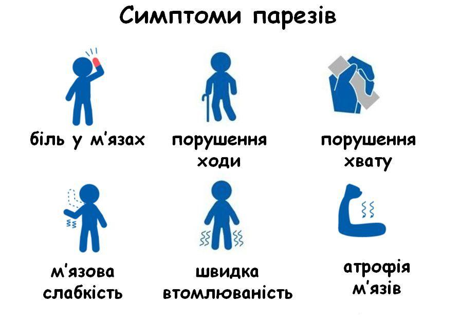 симптомы парезов (Херсон)